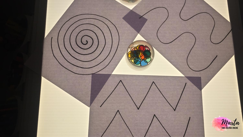 fulls amb patrons, discs de colors i taula de llum