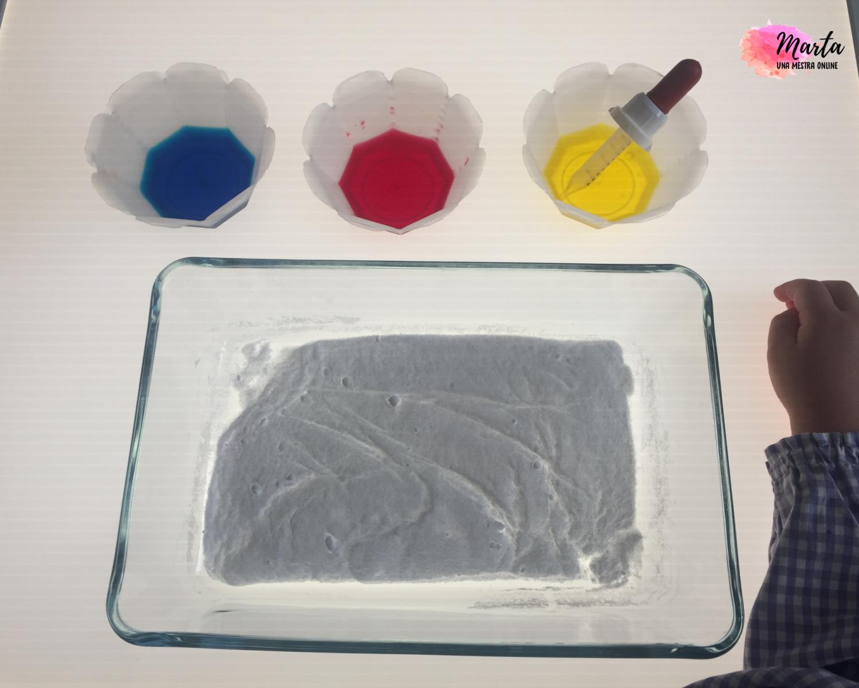 bicarbonat i colorant groc, vermell i blau